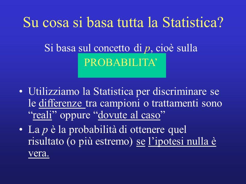 Su cosa si basa tutta la Statistica? Si basa sul concetto di p, cioè sulla PROBABILITA' Utilizziamo la Statistica per discriminare se le differenze tr