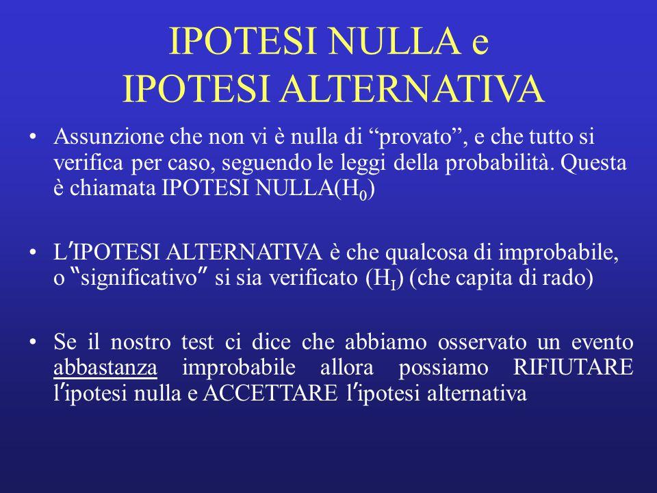 """IPOTESI NULLA e IPOTESI ALTERNATIVA Assunzione che non vi è nulla di """"provato"""", e che tutto si verifica per caso, seguendo le leggi della probabilità."""