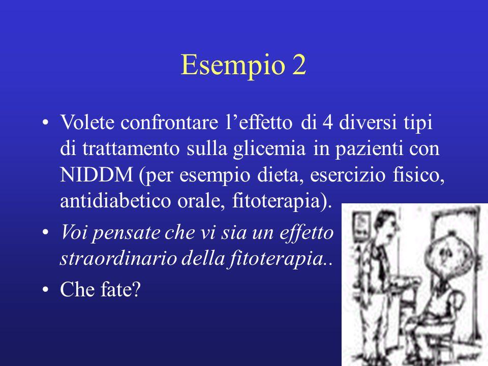 Esempio 2 Volete confrontare l'effetto di 4 diversi tipi di trattamento sulla glicemia in pazienti con NIDDM (per esempio dieta, esercizio fisico, ant
