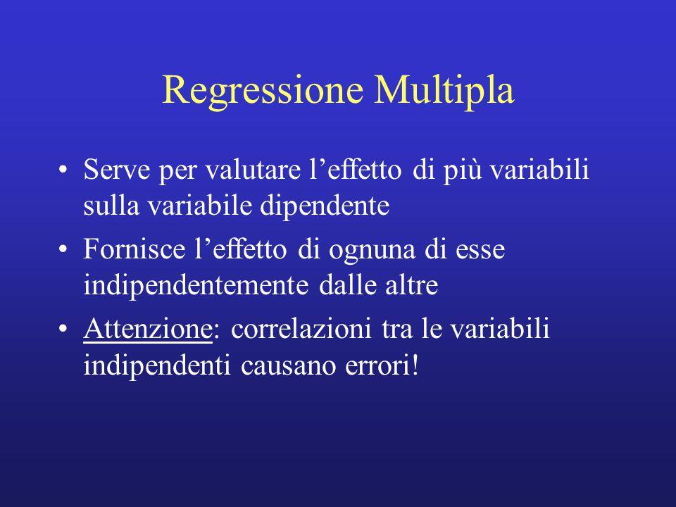 Regressione Multipla Serve per valutare l'effetto di più variabili sulla variabile dipendente Fornisce l'effetto di ognuna di esse indipendentemente dalle altre Attenzione: correlazioni tra le variabili indipendenti causano errori!