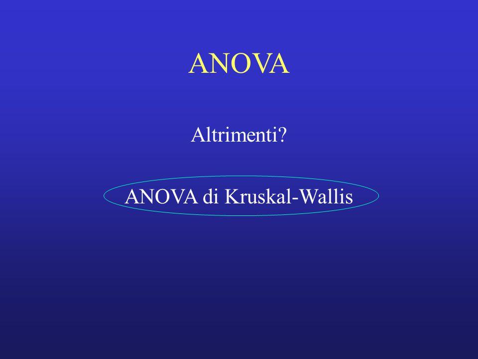 ANOVA Altrimenti? ANOVA di Kruskal-Wallis