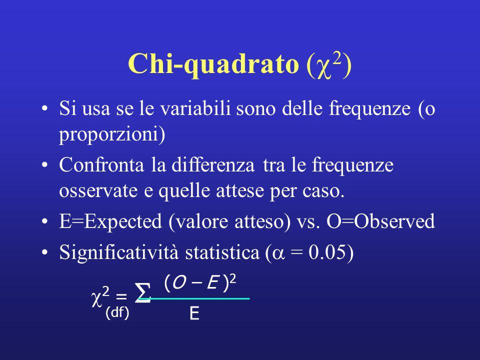 Chi-quadrato (  2 ) Si usa se le variabili sono delle frequenze (o proporzioni) Confronta la differenza tra le frequenze osservate e quelle attese per caso.