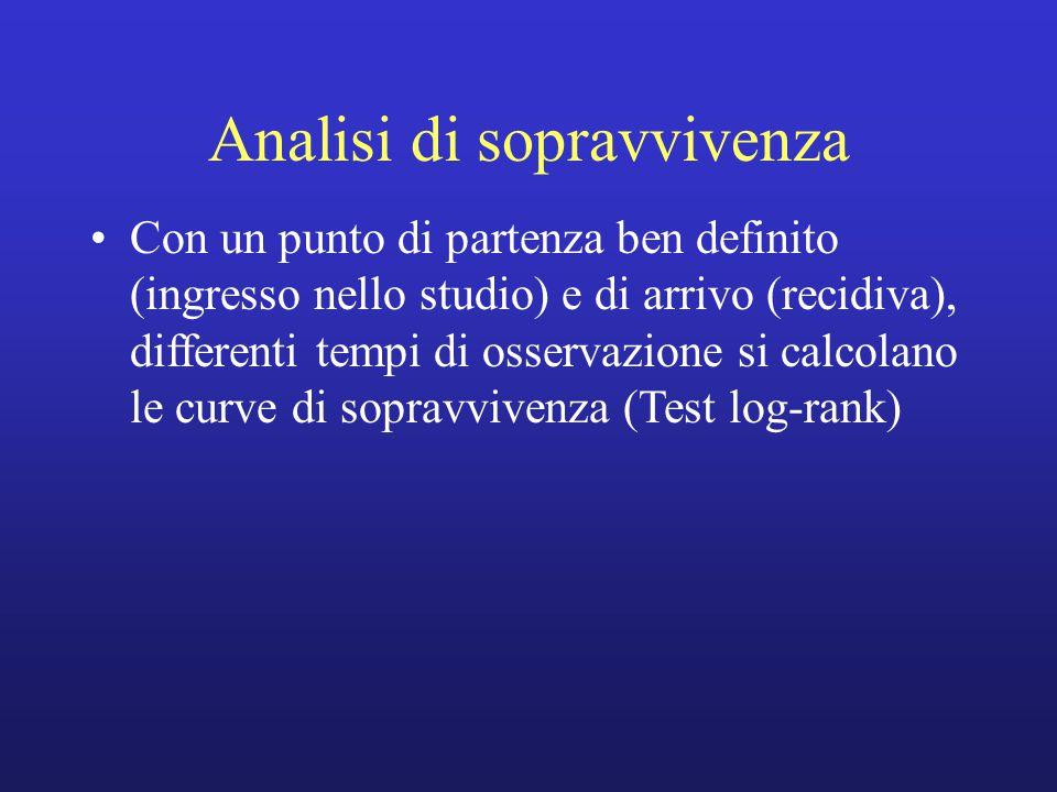 Con un punto di partenza ben definito (ingresso nello studio) e di arrivo (recidiva), differenti tempi di osservazione si calcolano le curve di sopravvivenza (Test log-rank) Analisi di sopravvivenza