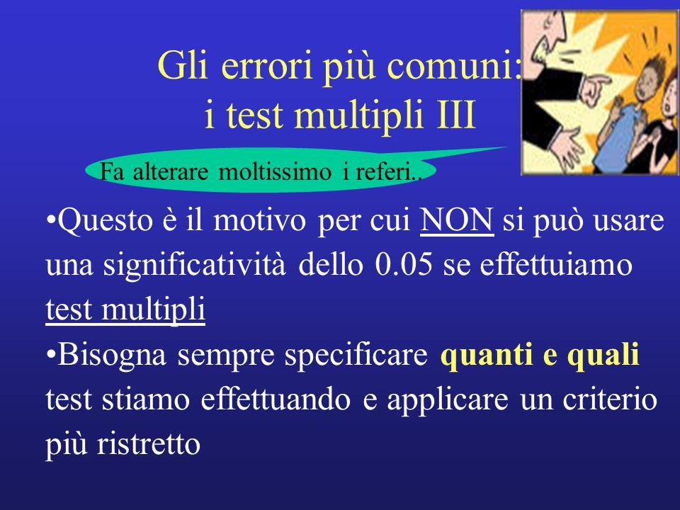 Gli errori più comuni: i test multipli III Questo è il motivo per cui NON si può usare una significatività dello 0.05 se effettuiamo test multipli Bis