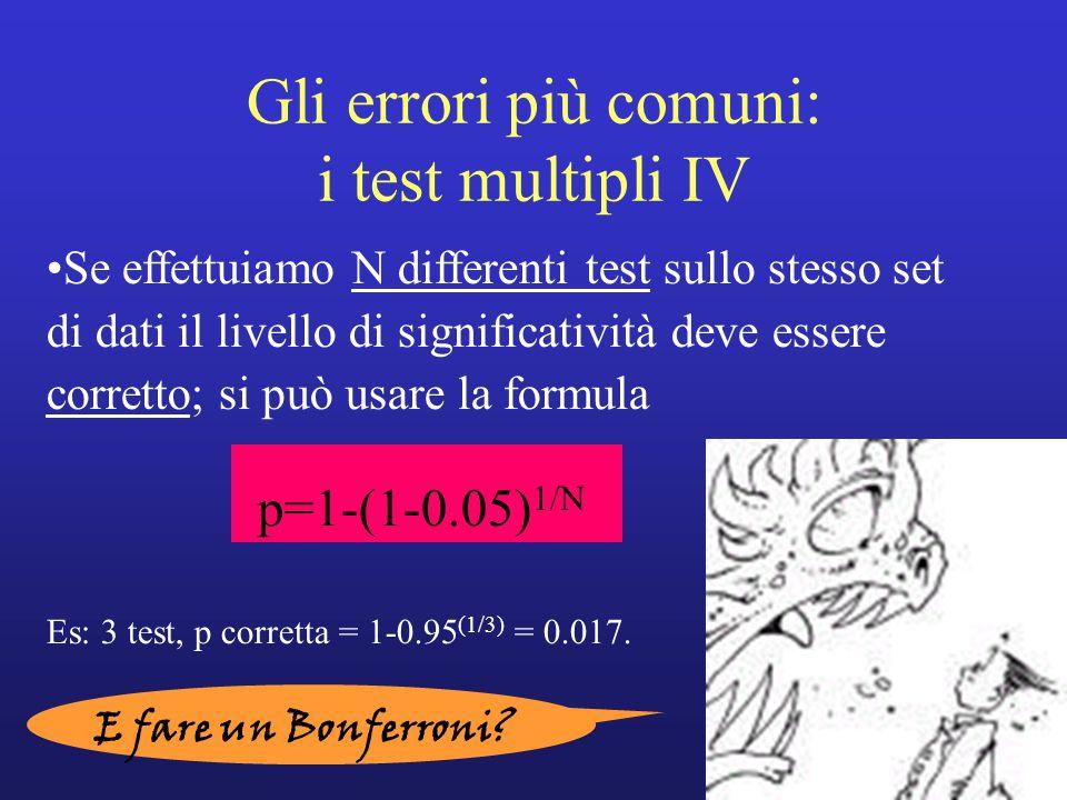 Gli errori più comuni: i test multipli IV Se effettuiamo N differenti test sullo stesso set di dati il livello di significatività deve essere corretto; si può usare la formula p=1-(1-0.05) 1/N Es: 3 test, p corretta = 1-0.95 (1/3) = 0.017.