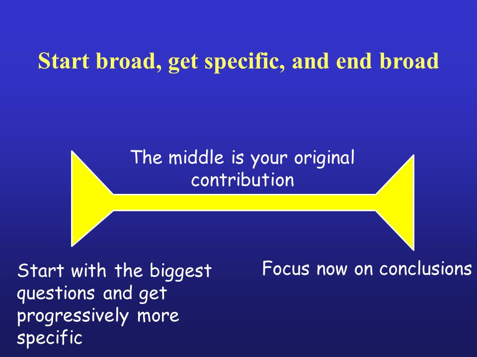 Start broad, get specific, and end broad Start with the biggest questions and get progressively more specific The middle is your original contribution Focus now on conclusions