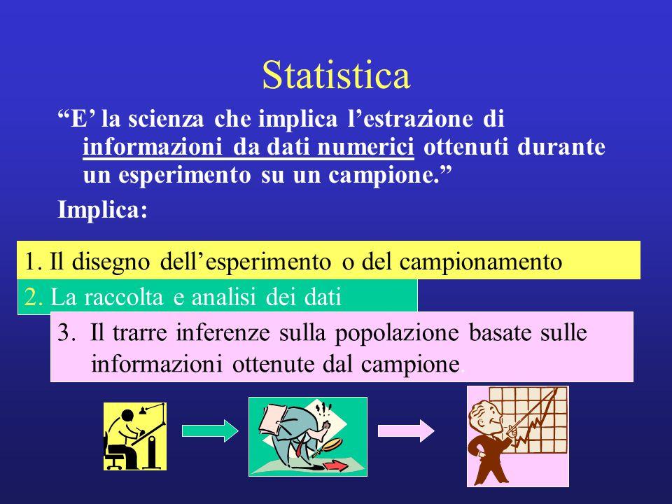 E' la scienza che implica l'estrazione di informazioni da dati numerici ottenuti durante un esperimento su un campione. Implica: 2.