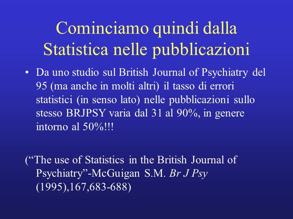 Cominciamo quindi dalla Statistica nelle pubblicazioni Da uno studio sul British Journal of Psychiatry del 95 (ma anche in molti altri) il tasso di errori statistici (in senso lato) nelle pubblicazioni sullo stesso BRJPSY varia dal 31 al 90%, in genere intorno al 50%!!.