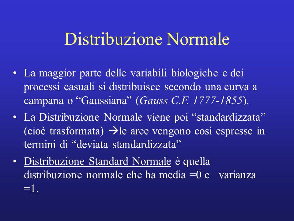 Distribuzione Normale La maggior parte delle variabili biologiche e dei processi casuali si distribuisce secondo una curva a campana o Gaussiana (Gauss C.F.