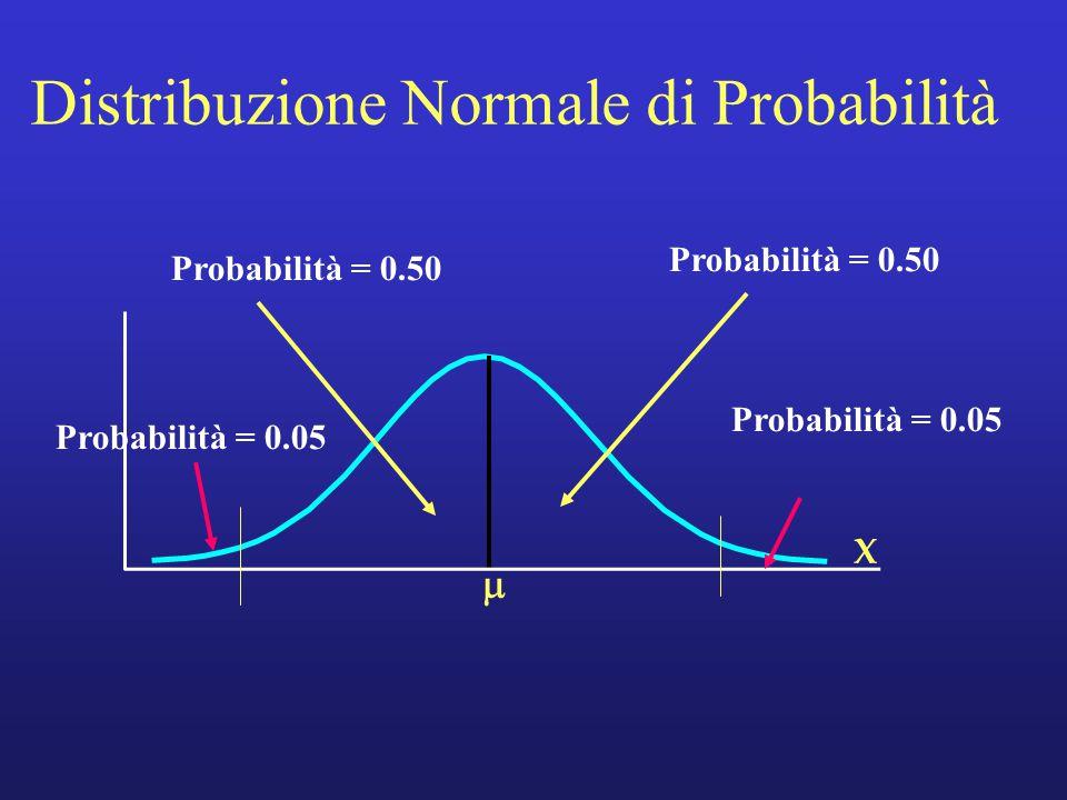 X  Probabilità = 0.50 Distribuzione Normale di Probabilità Probabilità = 0.05