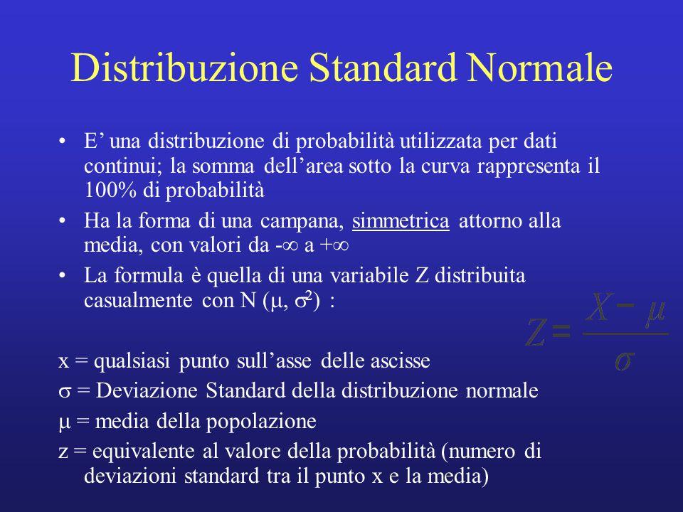 Distribuzione Standard Normale E' una distribuzione di probabilità utilizzata per dati continui; la somma dell'area sotto la curva rappresenta il 100% di probabilità Ha la forma di una campana, simmetrica attorno alla media, con valori da -  a +  La formula è quella di una variabile Z distribuita casualmente con N ( ,  2 ) : x = qualsiasi punto sull'asse delle ascisse  = Deviazione Standard della distribuzione normale  = media della popolazione z = equivalente al valore della probabilità (numero di deviazioni standard tra il punto x e la media)