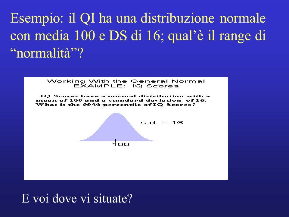 """Esempio: il QI ha una distribuzione normale con media 100 e DS di 16; qual'è il range di """"normalità""""? E voi dove vi situate?"""