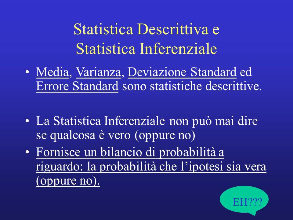 Statistica Descrittiva e Statistica Inferenziale Media, Varianza, Deviazione Standard ed Errore Standard sono statistiche descrittive. La Statistica I