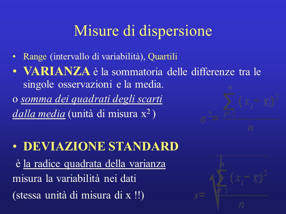 Misure di dispersione Range (intervallo di variabilità), Quartili VARIANZA è la sommatoria delle differenze tra le singole osservazioni e la media.