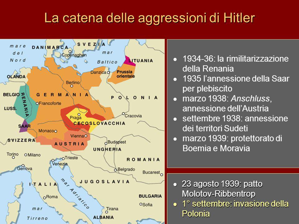 La catena delle aggressioni di Hitler  1934-36: la rimilitarizzazione della Renania  1935 l'annessione della Saar per plebiscito  marzo 1938: Ansch