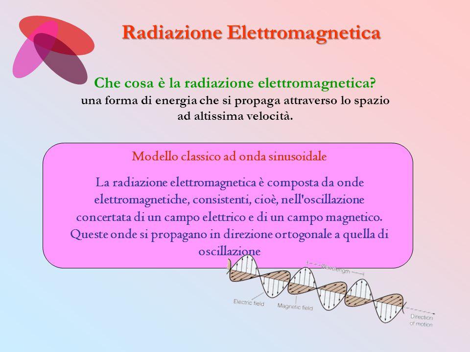 Che cosa è la radiazione elettromagnetica? una forma di energia che si propaga attraverso lo spazio ad altissima velocità. Modello classico ad onda si
