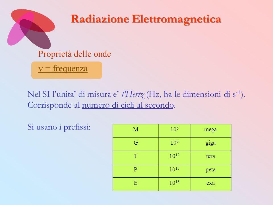 Nel SI l'unita' di misura e' l'Hertz (Hz, ha le dimensioni di s -1 ). Corrisponde al numero di cicli al secondo. Si usano i prefissi: M10 6 mega G10 9