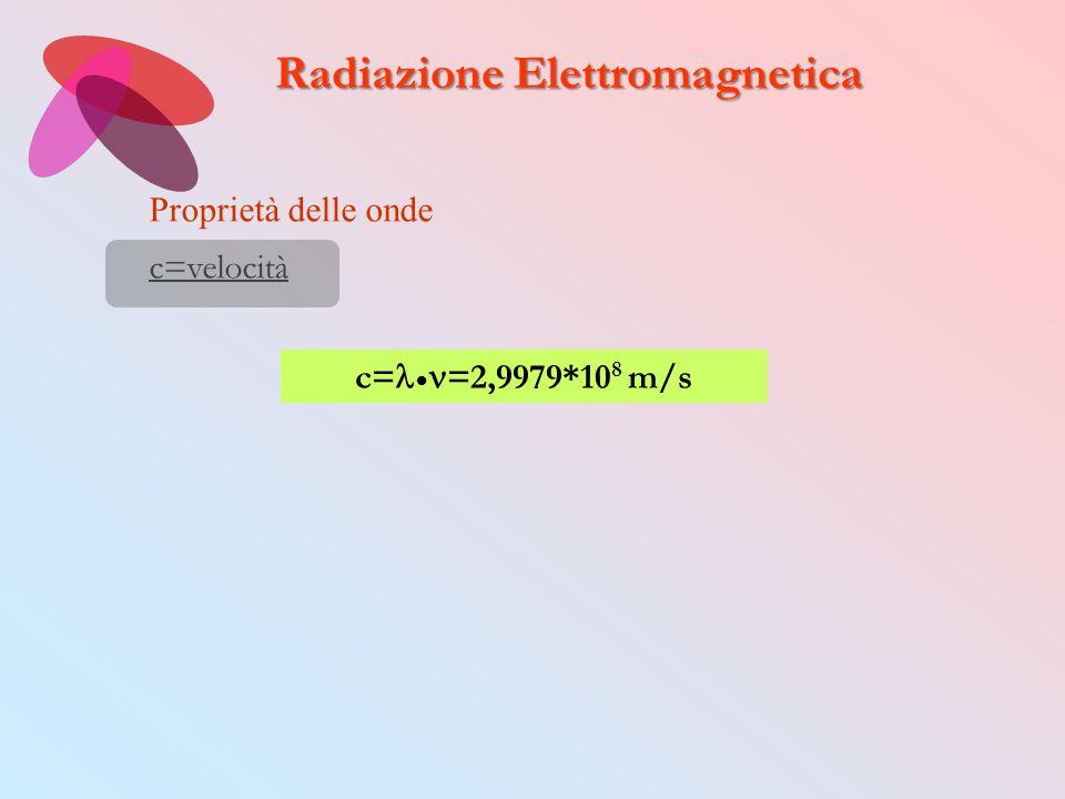 c=  =2,9979*10 8 m/s Proprietà delle onde c=velocità Radiazione Elettromagnetica