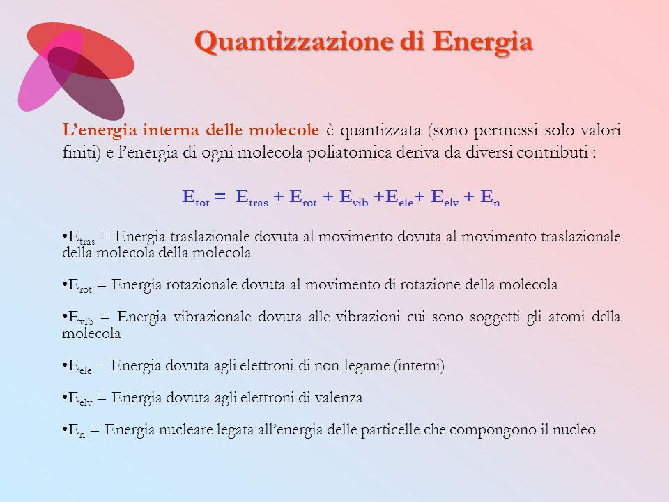 L'energia interna delle molecole è quantizzata (sono permessi solo valori finiti) e l'energia di ogni molecola poliatomica deriva da diversi contribut