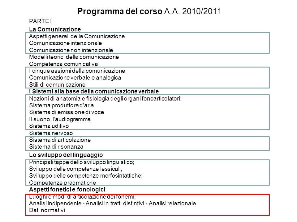 Programma del corso A.A. 2010/2011 PARTE I La Comunicazione Aspetti generali della Comunicazione Comunicazione intenzionale Comunicazione non intenzio