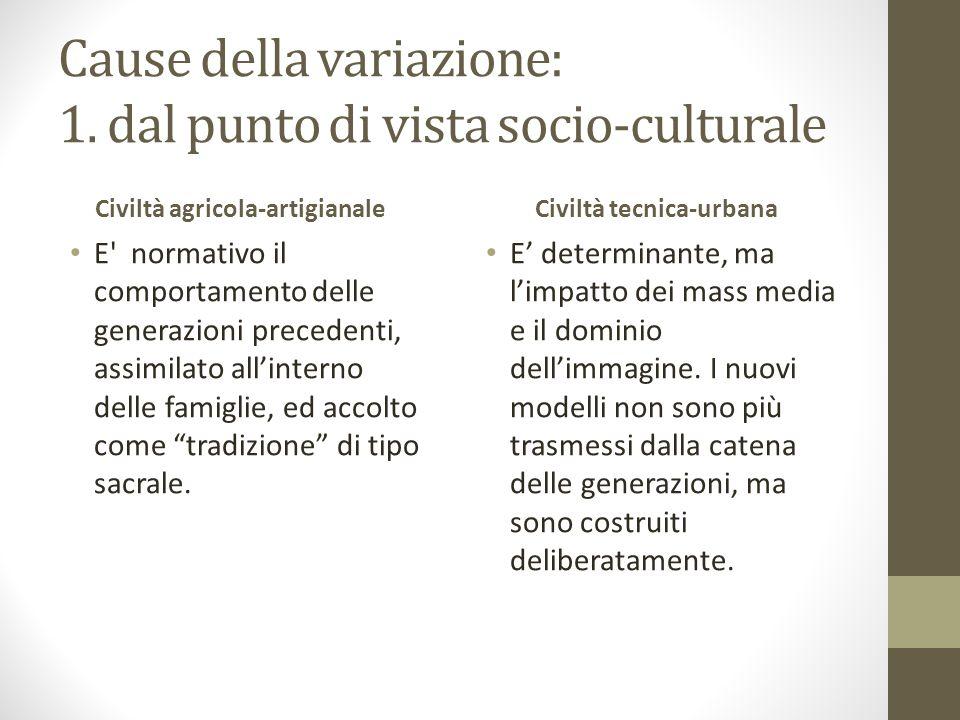 Cause della variazione: 1. dal punto di vista socio-culturale Civiltà agricola-artigianale E' normativo il comportamento delle generazioni precedenti,