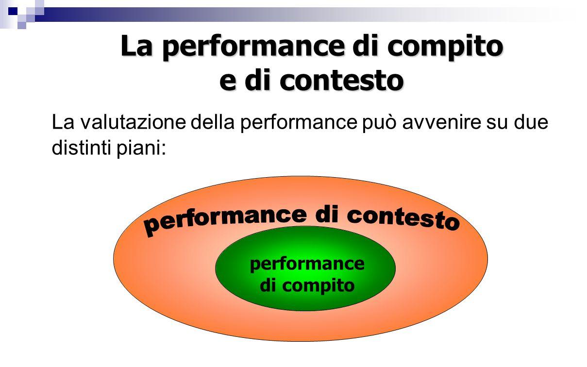 La performance di compito e di contesto La valutazione della performance può avvenire su due distinti piani: performance di compito
