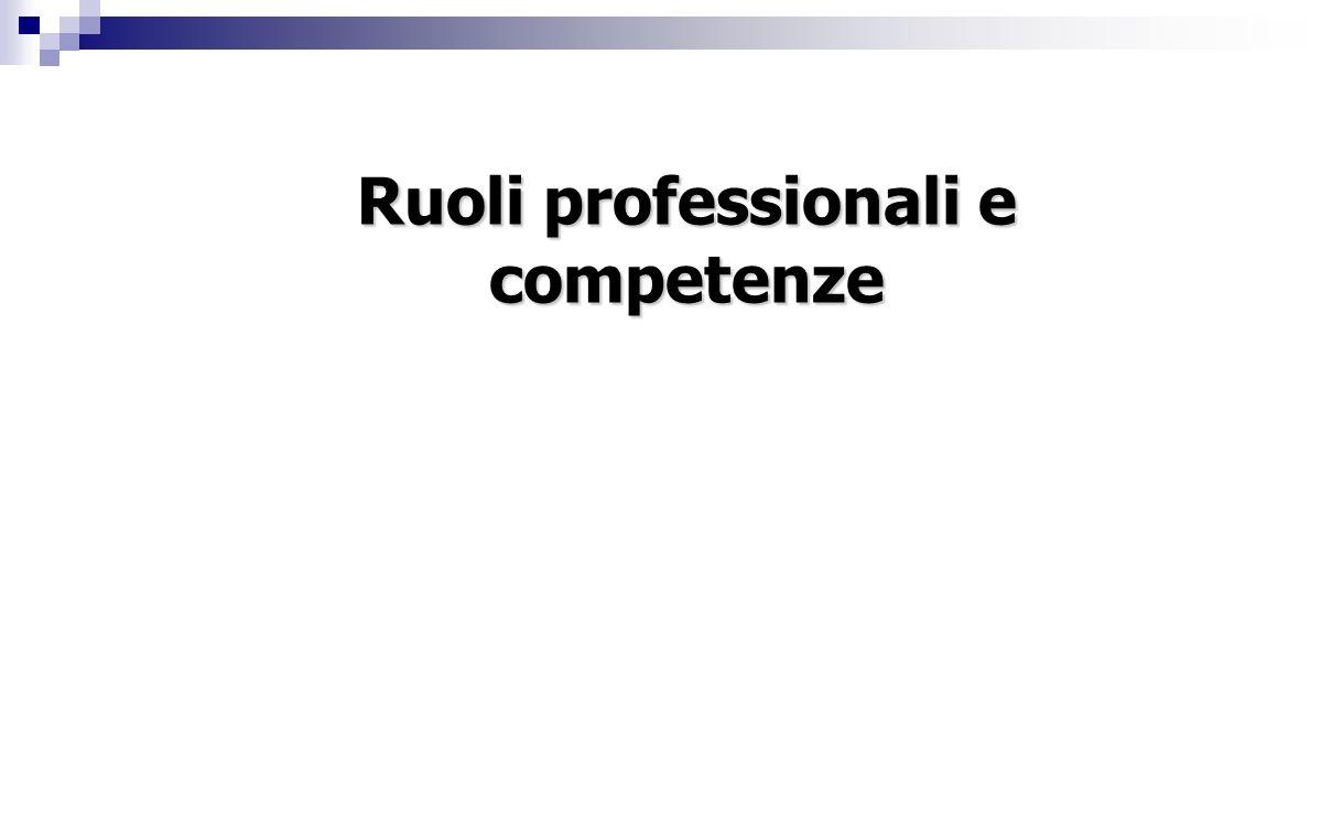Ruoli professionali e competenze