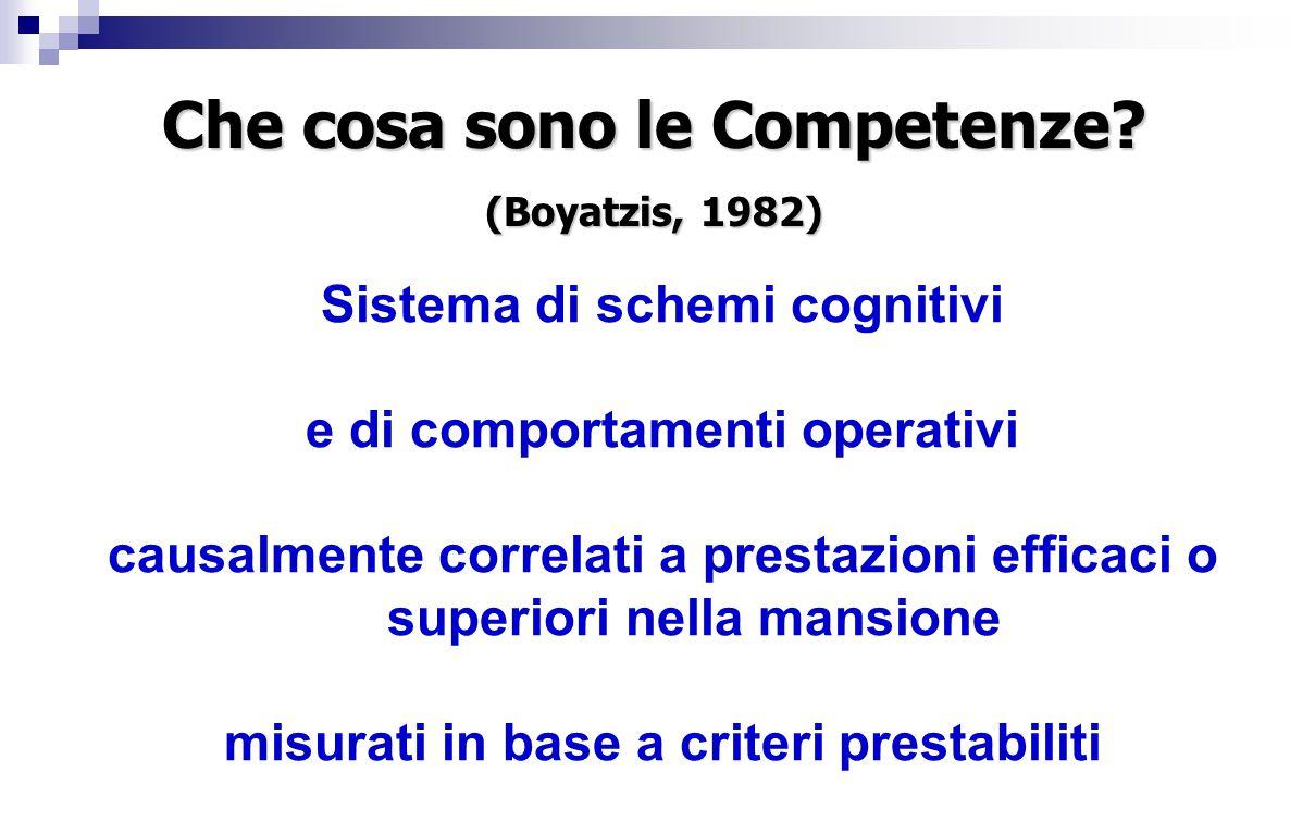 Sistema di schemi cognitivi e di comportamenti operativi causalmente correlati a prestazioni efficaci o superiori nella mansione misurati in base a criteri prestabiliti Che cosa sono le Competenze.