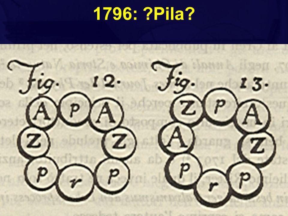 1796: Pila