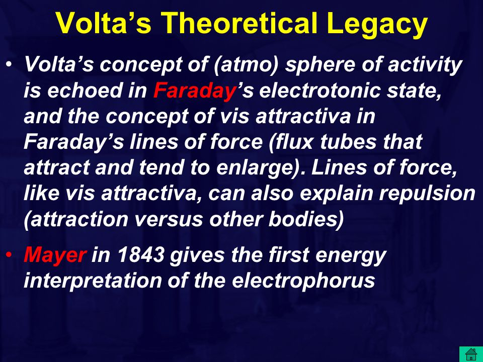 Volta's Theoretical Legacy Volta's concept of (atmo) sphere of activity is echoed in Faraday's electrotonic state, and the concept of vis attractiva in Faraday's lines of force (flux tubes that attract and tend to enlarge).