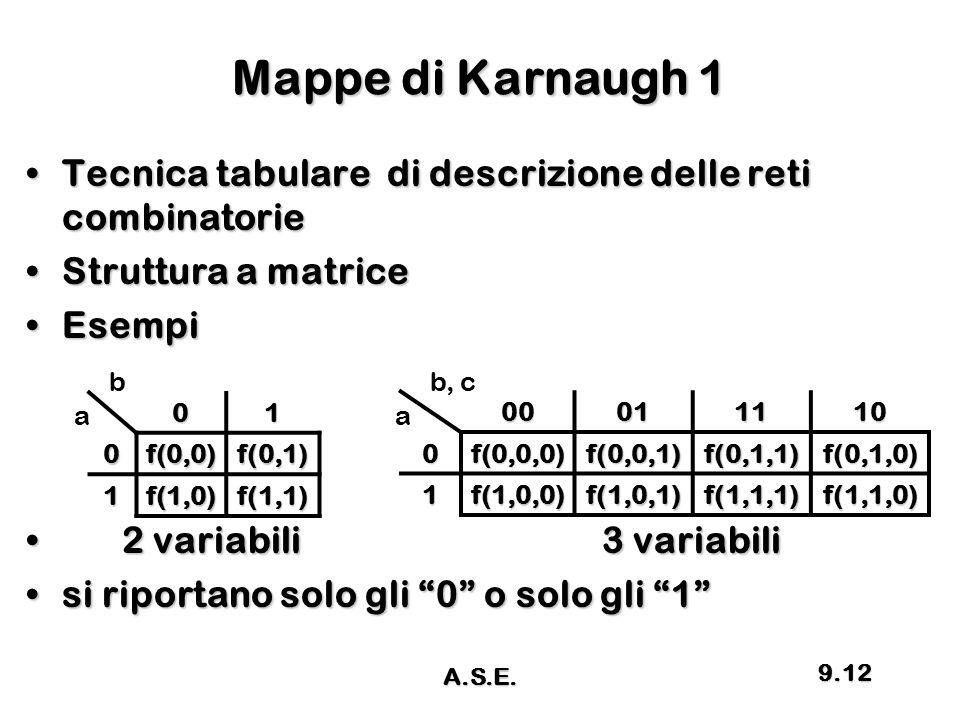 Mappe di Karnaugh 1 Tecnica tabulare di descrizione delle reti combinatorieTecnica tabulare di descrizione delle reti combinatorie Struttura a matrice