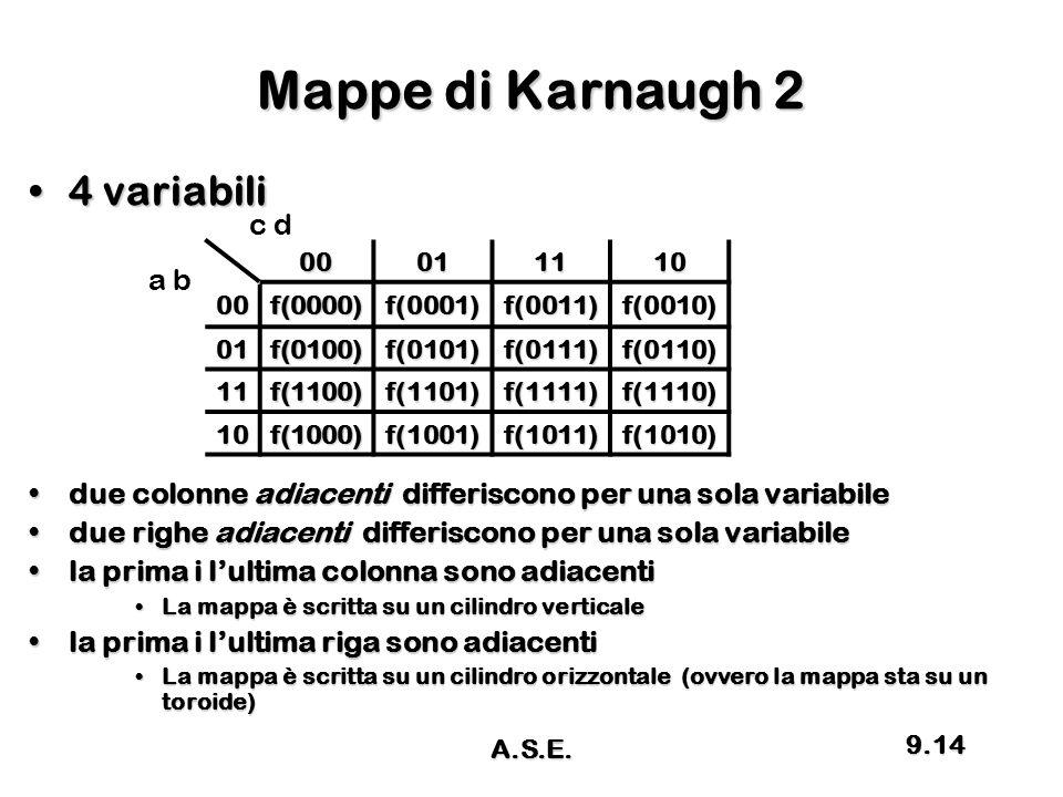 Mappe di Karnaugh 2 4 variabili4 variabili due colonne adiacenti differiscono per una sola variabiledue colonne adiacenti differiscono per una sola va