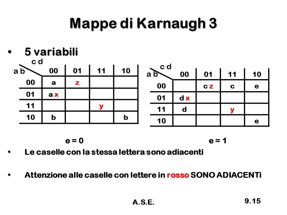 Mappe di Karnaugh 3 5 variabili5 variabili e = 0e = 1 e = 0e = 1 Le caselle con la stessa lettera sono adiacentiLe caselle con la stessa lettera sono