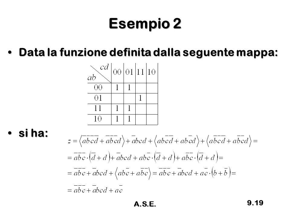 Esempio 2 Data la funzione definita dalla seguente mappa:Data la funzione definita dalla seguente mappa: si ha:si ha: 9.19 A.S.E.