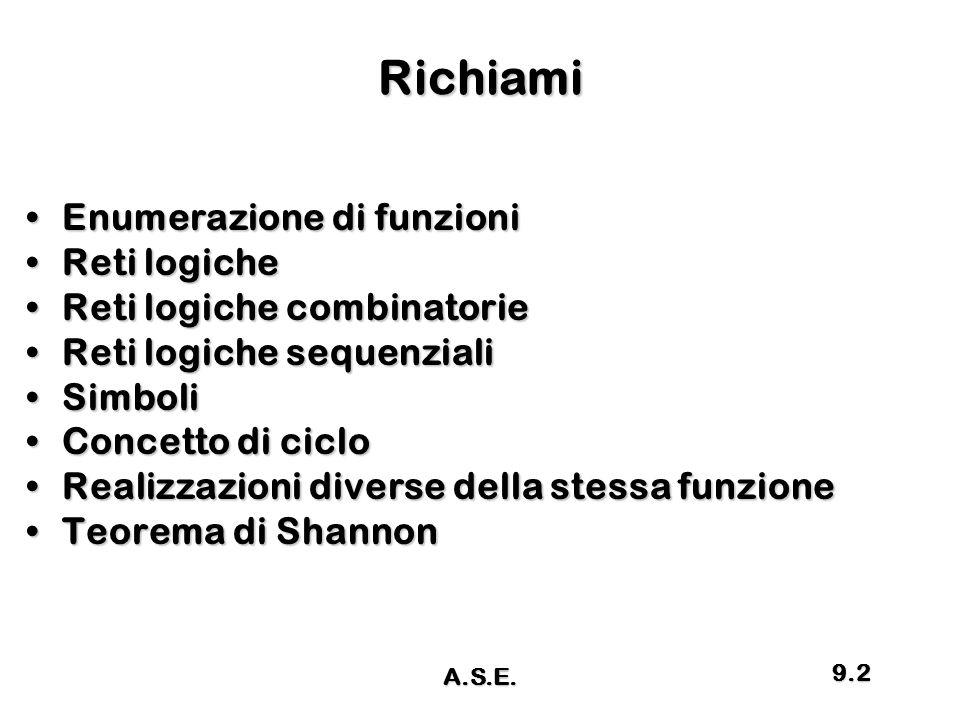 Richiami Enumerazione di funzioniEnumerazione di funzioni Reti logicheReti logiche Reti logiche combinatorieReti logiche combinatorie Reti logiche seq
