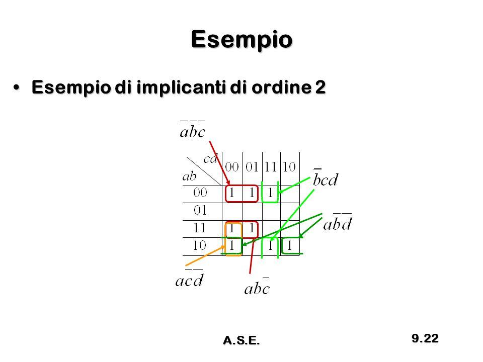 Esempio Esempio di implicanti di ordine 2Esempio di implicanti di ordine 2 9.22 A.S.E.