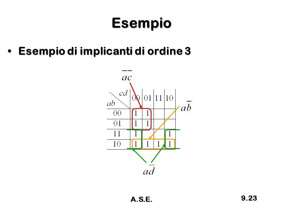 Esempio Esempio di implicanti di ordine 3Esempio di implicanti di ordine 3 9.23 A.S.E.
