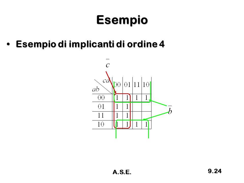 Esempio Esempio di implicanti di ordine 4Esempio di implicanti di ordine 4 9.24 A.S.E.