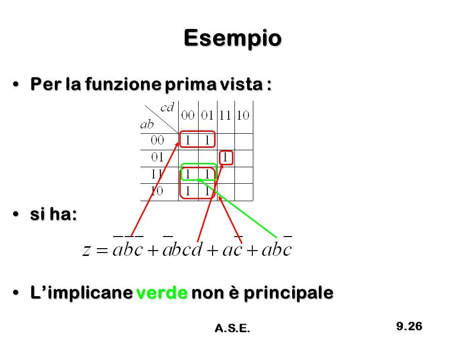 Esempio Per la funzione prima vista :Per la funzione prima vista : si ha:si ha: L'implicane verde non è principaleL'implicane verde non è principale 9