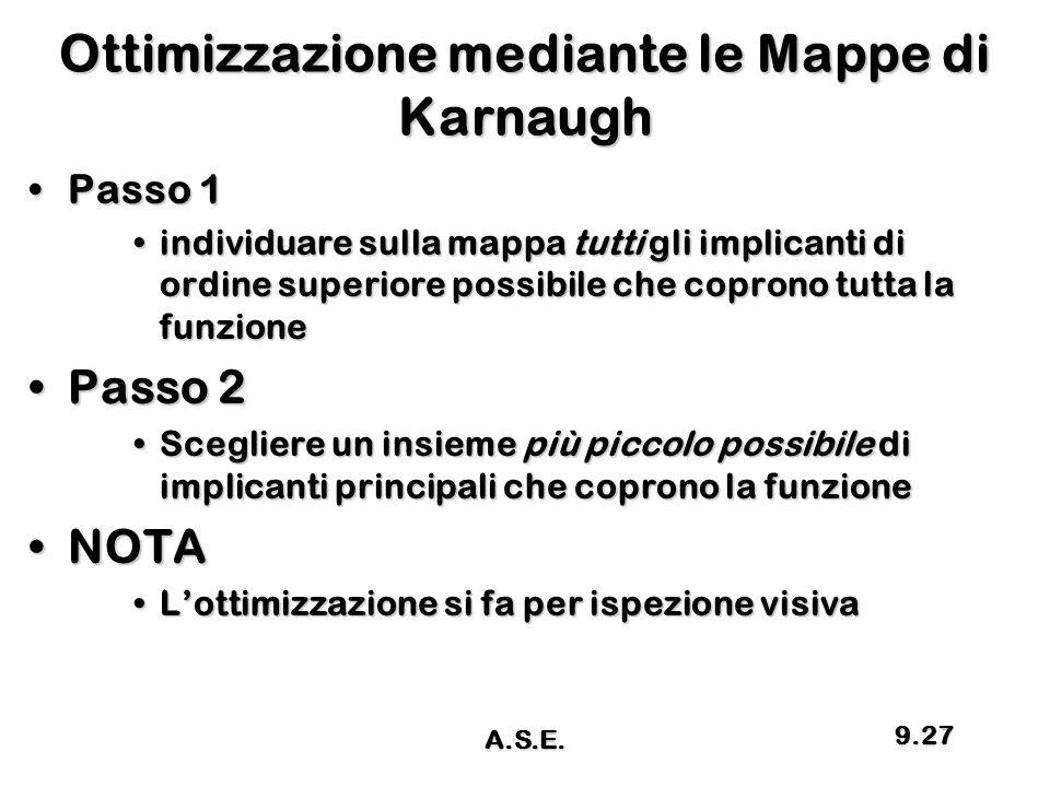 Ottimizzazione mediante le Mappe di Karnaugh Passo 1Passo 1 individuare sulla mappa tutti gli implicanti di ordine superiore possibile che coprono tut