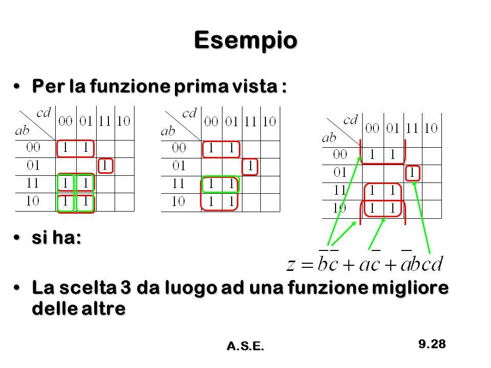 Esempio Per la funzione prima vista :Per la funzione prima vista : si ha:si ha: La scelta 3 da luogo ad una funzione migliore delle altreLa scelta 3 d