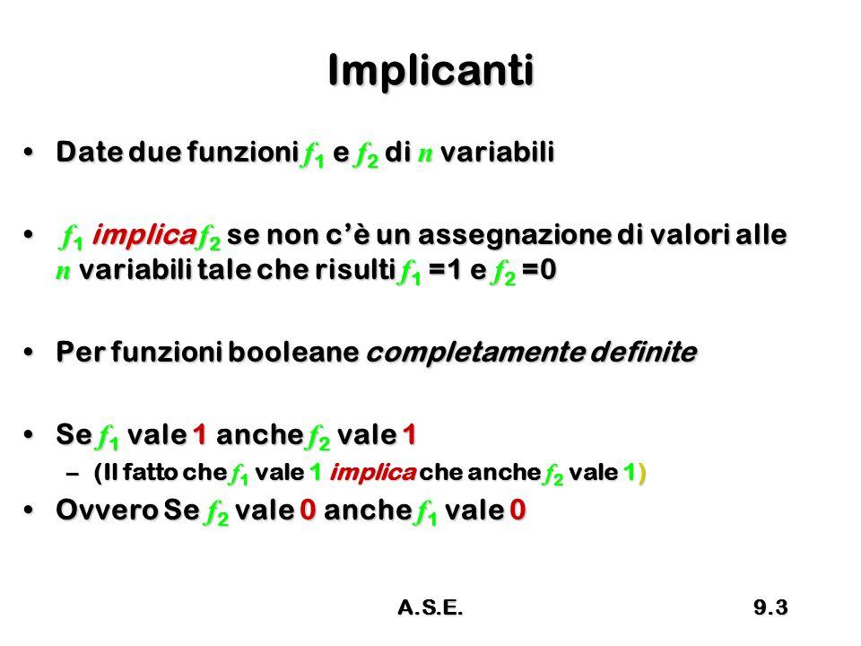 Implicanti Date due funzioni f 1 e f 2 di n variabiliDate due funzioni f 1 e f 2 di n variabili f 1 implica f 2 se non c'è un assegnazione di valori a