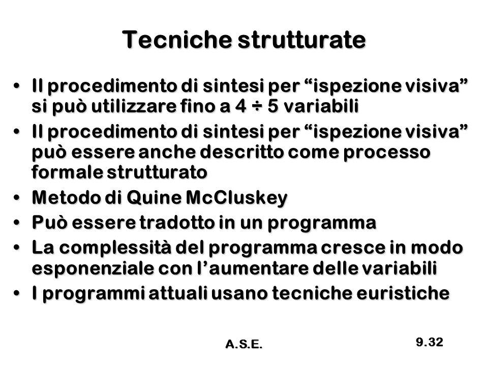 """Tecniche strutturate Il procedimento di sintesi per """"ispezione visiva"""" si può utilizzare fino a 4 ÷ 5 variabiliIl procedimento di sintesi per """"ispezio"""