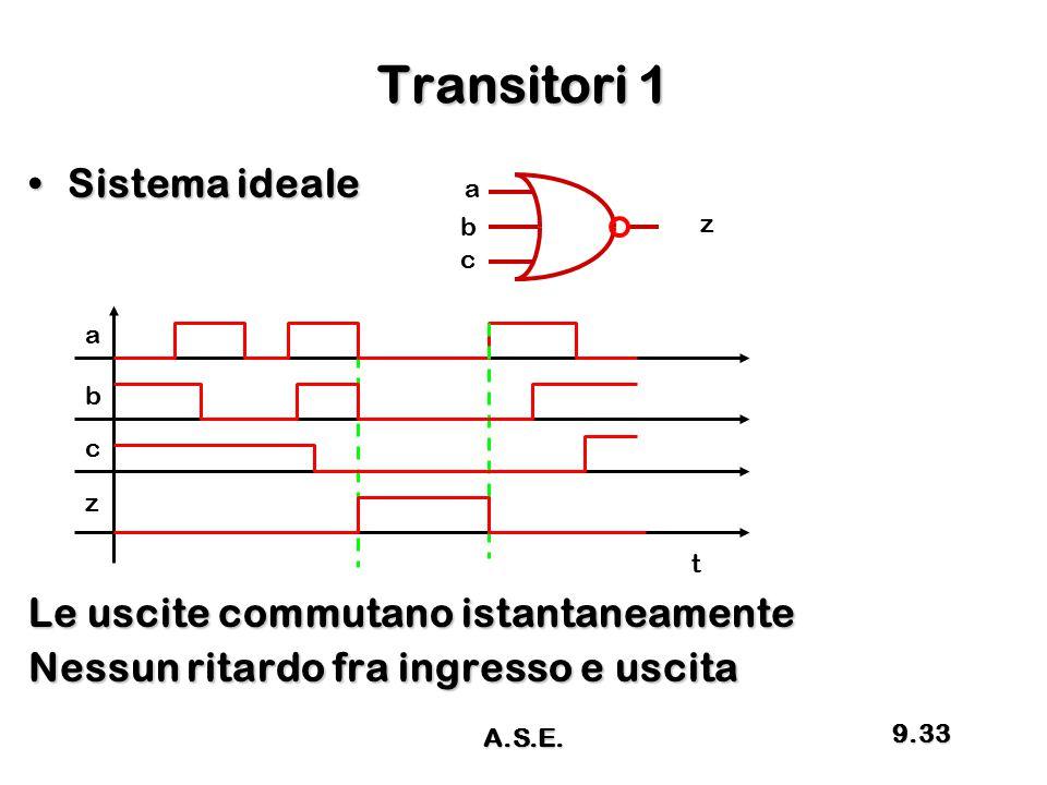 Transitori 1 Sistema idealeSistema ideale Le uscite commutano istantaneamente Nessun ritardo fra ingresso e uscita a z c b a z c b t 9.33 A.S.E.