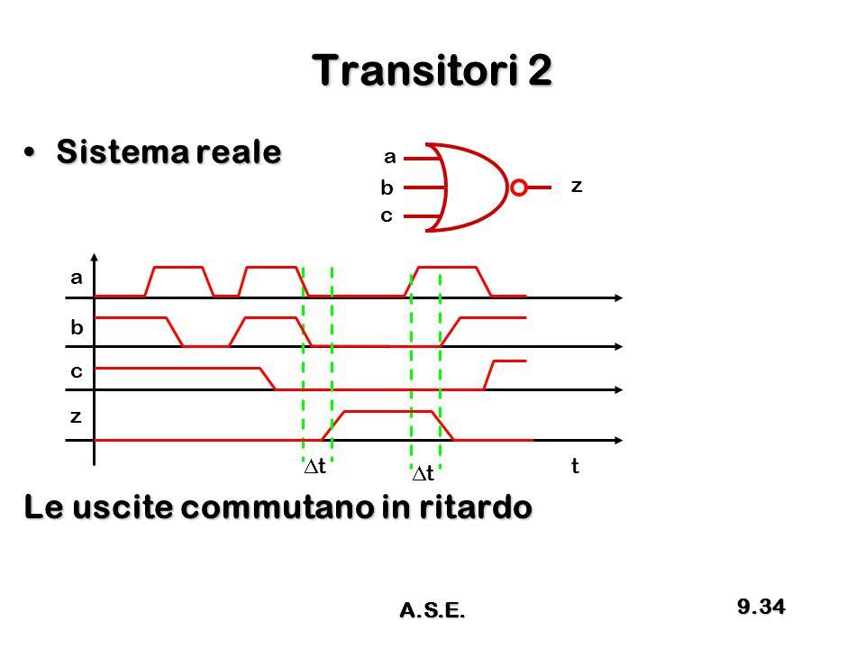 Transitori 2 Sistema realeSistema reale Le uscite commutano in ritardo a z c b a z c b t tt tt 9.34 A.S.E.