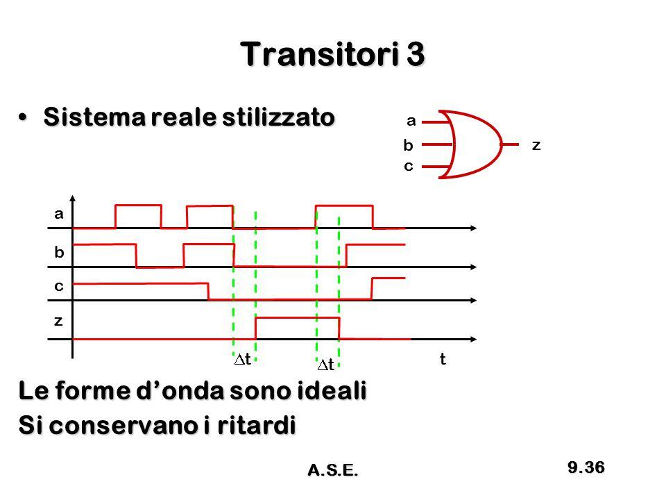Transitori 3 Sistema reale stilizzatoSistema reale stilizzato Le forme d'onda sono ideali Si conservano i ritardi a z c b a z c b t tt tt 9.36 A.S