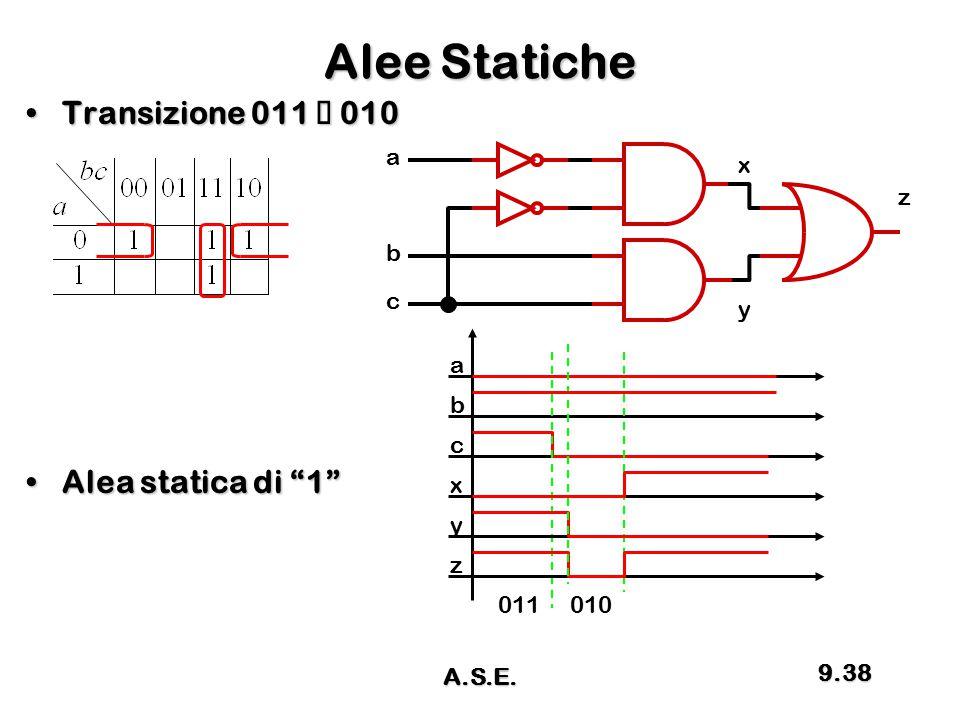 """Alee Statiche Transizione 011  010Transizione 011  010 Alea statica di """"1""""Alea statica di """"1"""" a z c b a b c x x y 011010 y z 9.38 A.S.E."""