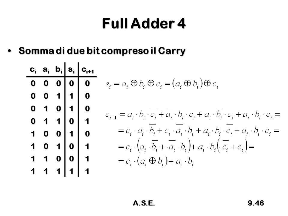 Full Adder 4 Somma di due bit compreso il CarrySomma di due bit compreso il Carry cicicici aiaiaiai bibibibi sisisisi c i+1 00000 00110 01010 01101 10