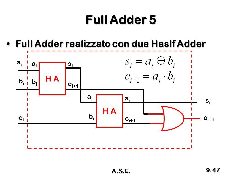 Full Adder 5 Full Adder realizzato con due Haslf AdderFull Adder realizzato con due Haslf Adder sisi c i+1 H A aiai bibi sisi c i+1 H A aiai bibi sisi