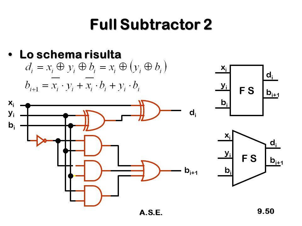 Full Subtractor 2 Lo schema risultaLo schema risulta xixi yiyi didi b i+1 bibi F S xixi yiyi didi b i+1 bibi xixi yiyi didi bibi F S 9.50 A.S.E.